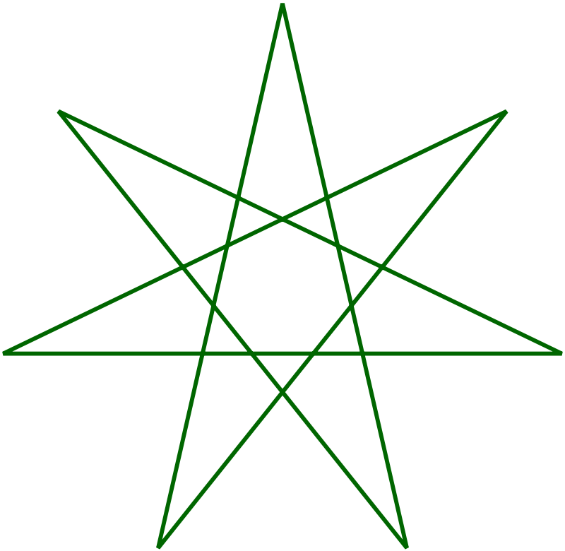A regular {7/3} heptagram known as the Elven Star or Fairy Star is used by some members of the otherkin subculture as an identifier.